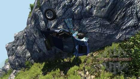 Civetta Bolide Super Blue for BeamNG Drive