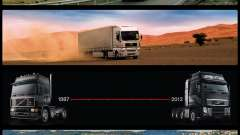 Boot screens for Euro Truck Simulator 2