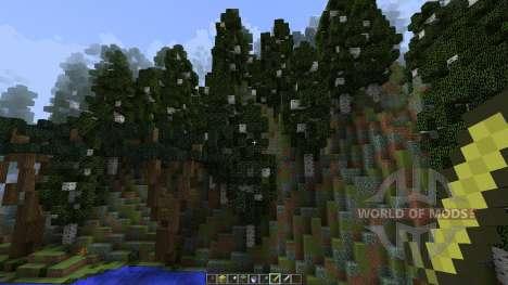 Of Lands Forgotten [1.8][1.8.8] for Minecraft