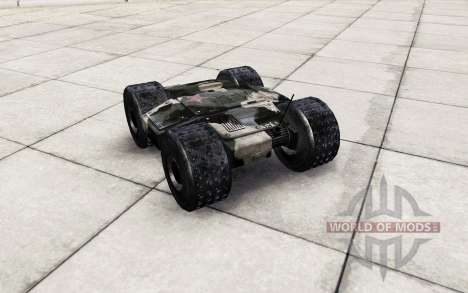 RVDW for Spin Tires